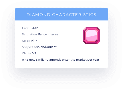 The Fancy Color Diamond Rarity Tool<span>©</span>